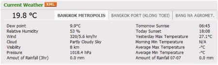 meteorologi-bkk
